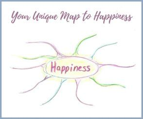 Your Unique Map to Happiness Exercise