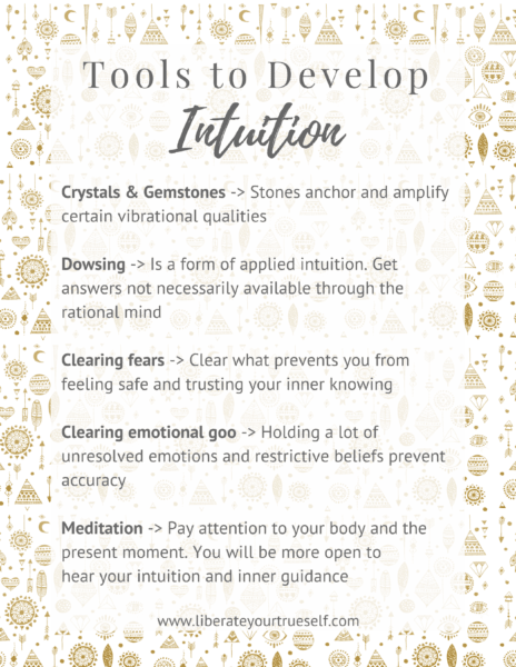 Tools to develop intuition