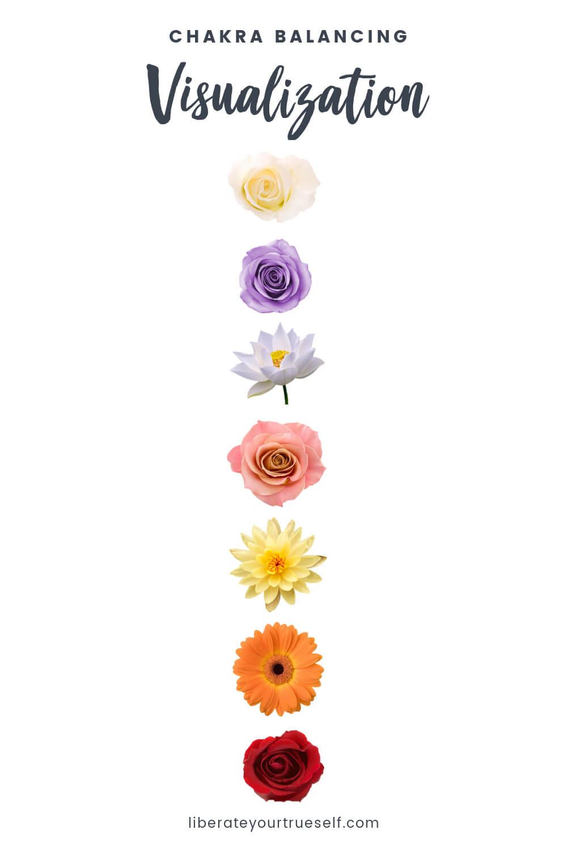 chakra balancing visualization